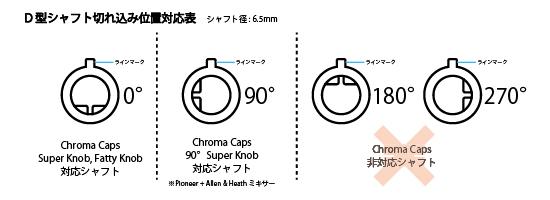 chroma-caps-detail